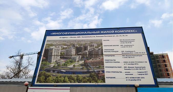 ЖК Резиденции архитекторов - паспорт объекта